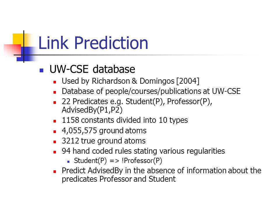 Link Prediction UW-CSE database Used by Richardson & Domingos [2004]